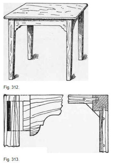 Build a Simple Table – StansPlans com