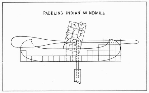 PADDLING INDIAN WINDMILL