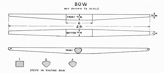 BOW plans