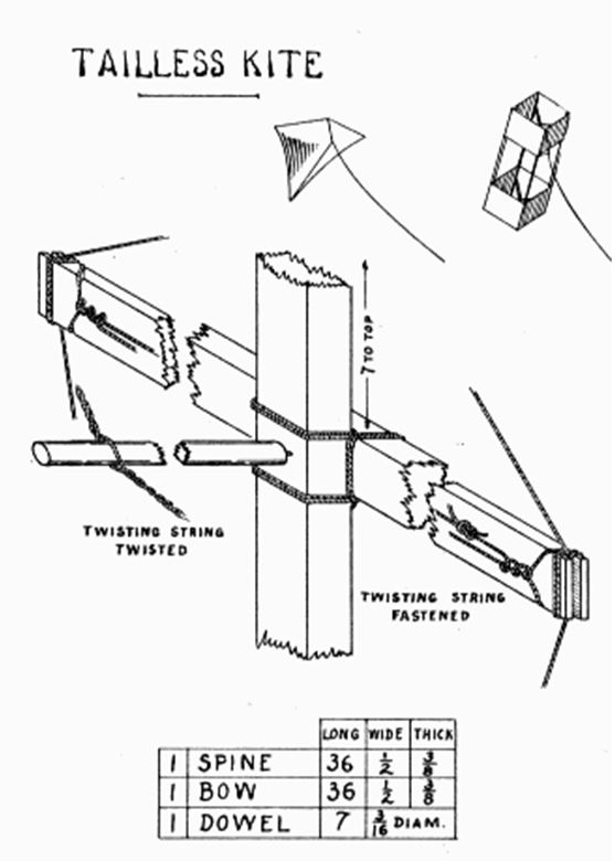 build a tailless kite